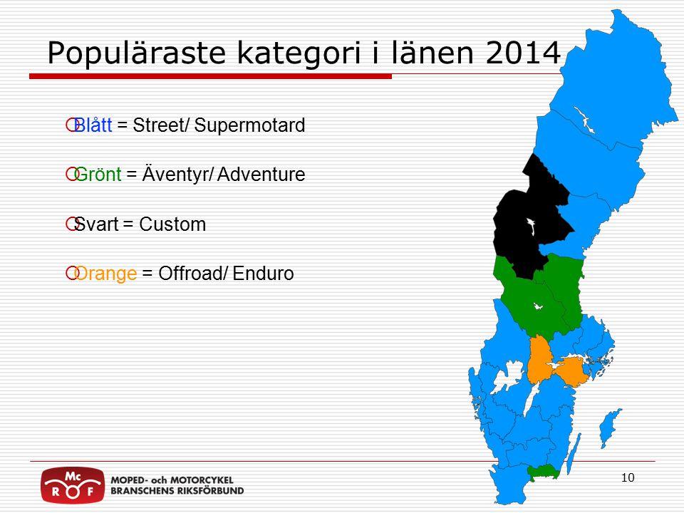 Populäraste kategori i länen 2014 10  Blått = Street/ Supermotard  Grönt = Äventyr/ Adventure  Svart = Custom  Orange = Offroad/ Enduro