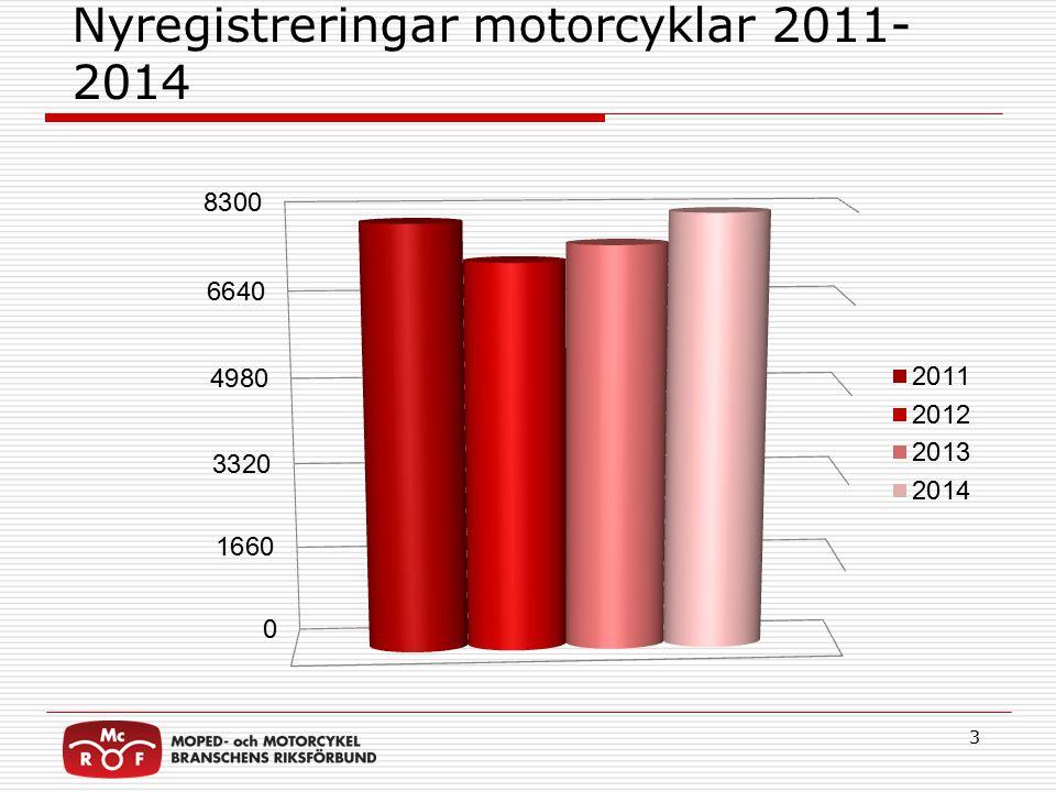 Nyregistreringar motorcyklar 2011- 2014 3