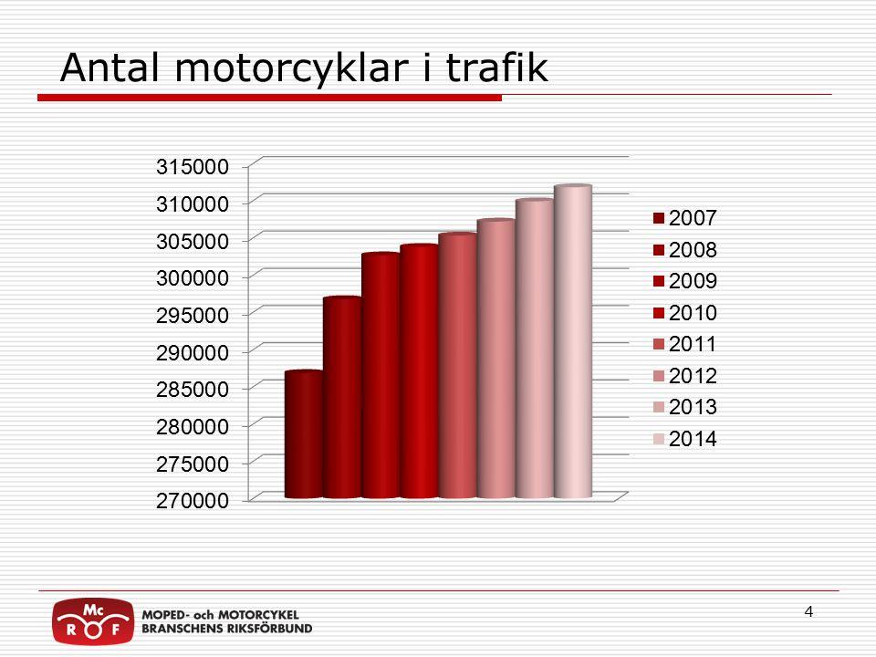 Antal motorcyklar i trafik 4