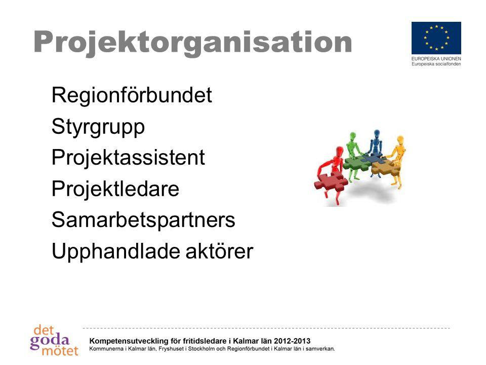 Projektorganisation Regionförbundet Styrgrupp Projektassistent Projektledare Samarbetspartners Upphandlade aktörer