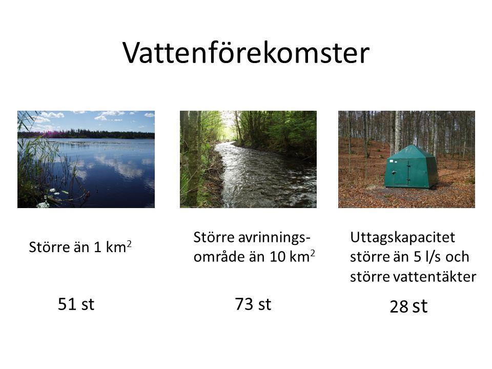 Större än 1 km 2 Större avrinnings- område än 10 km 2 Uttagskapacitet större än 5 l/s och större vattentäkter 51 st73 st 28 st Vattenförekomster