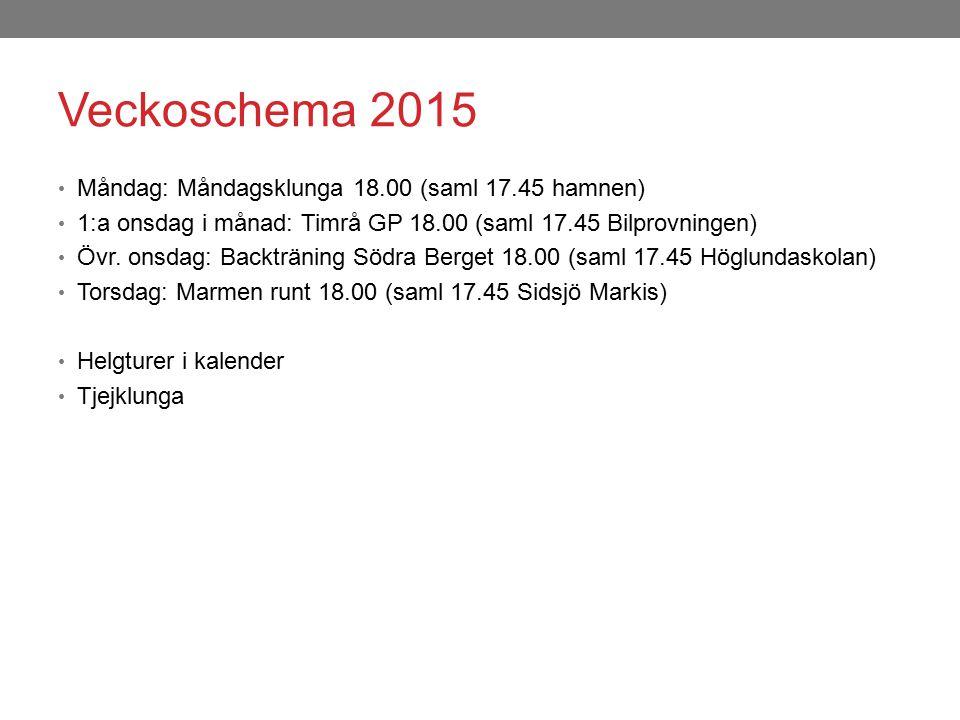 Veckoschema 2015 Måndag: Måndagsklunga 18.00 (saml 17.45 hamnen) 1:a onsdag i månad: Timrå GP 18.00 (saml 17.45 Bilprovningen) Övr. onsdag: Backtränin