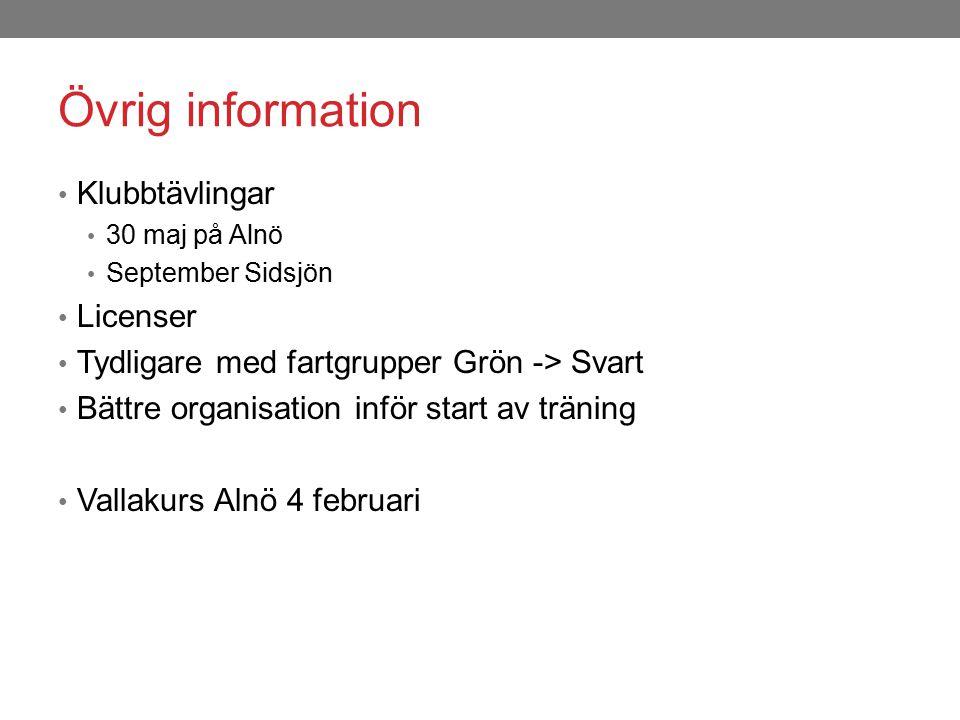 Övrig information Klubbtävlingar 30 maj på Alnö September Sidsjön Licenser Tydligare med fartgrupper Grön -> Svart Bättre organisation inför start av träning Vallakurs Alnö 4 februari