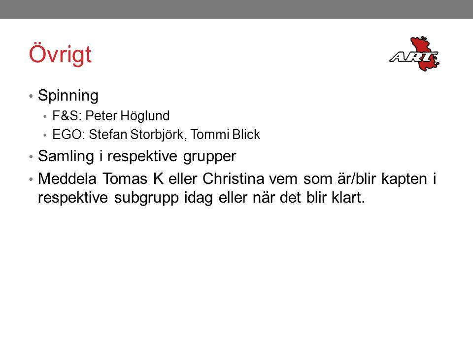Övrigt Spinning F&S: Peter Höglund EGO: Stefan Storbjörk, Tommi Blick Samling i respektive grupper Meddela Tomas K eller Christina vem som är/blir kapten i respektive subgrupp idag eller när det blir klart.