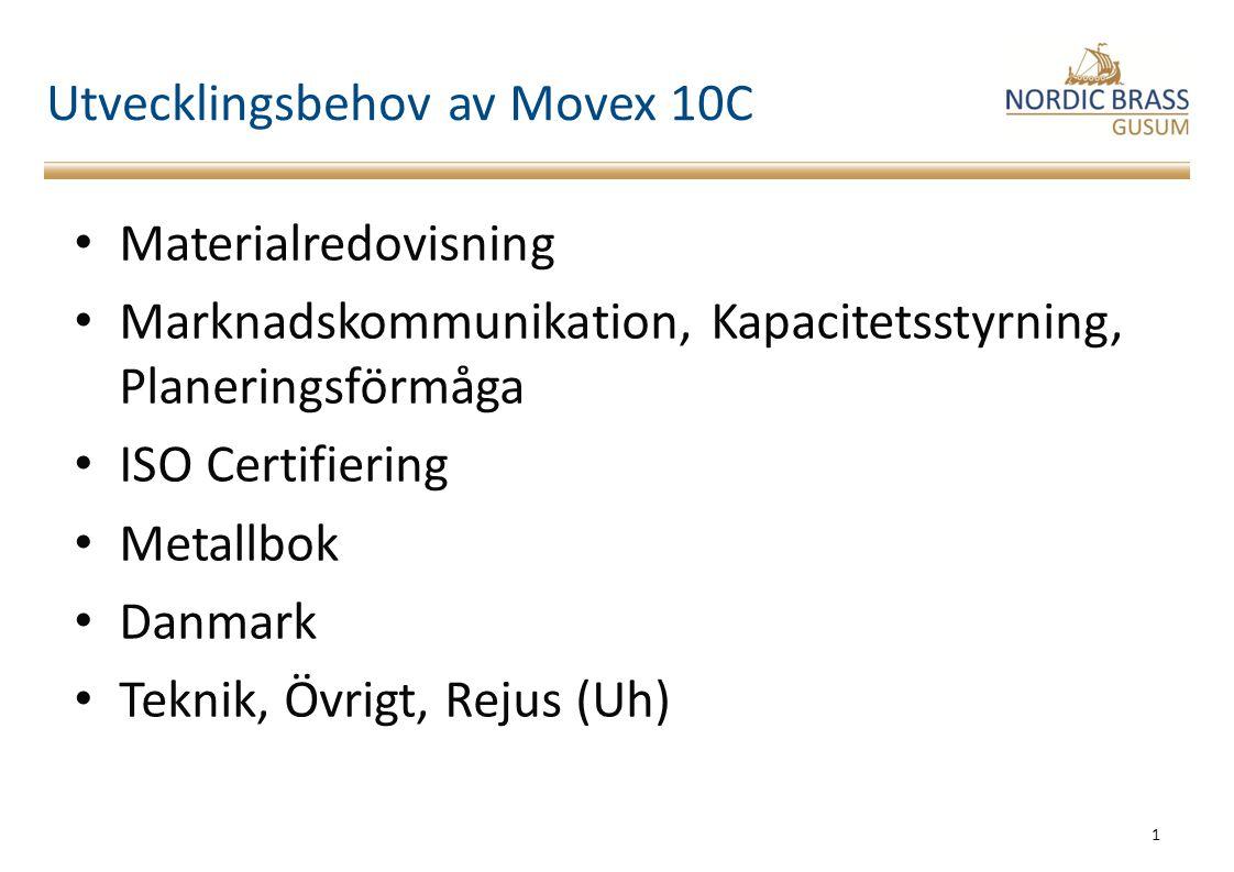 Utvecklingsbehov av Movex 10C Materialredovisning Marknadskommunikation, Kapacitetsstyrning, Planeringsförmåga ISO Certifiering Metallbok Danmark Tekn