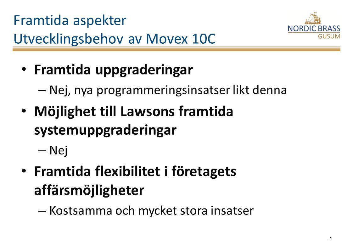 Framtida aspekter Utvecklingsbehov av Movex 10C Framtida uppgraderingar – Nej, nya programmeringsinsatser likt denna Möjlighet till Lawsons framtida s