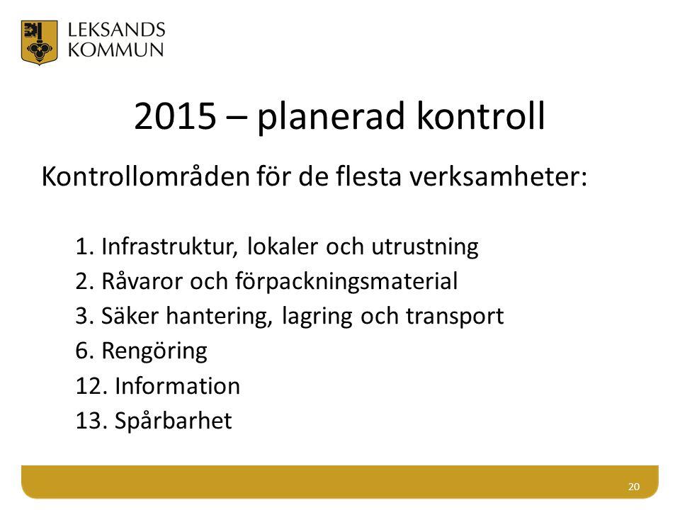2015 – planerad kontroll Kontrollområden för de flesta verksamheter: 1. Infrastruktur, lokaler och utrustning 2. Råvaror och förpackningsmaterial 3. S