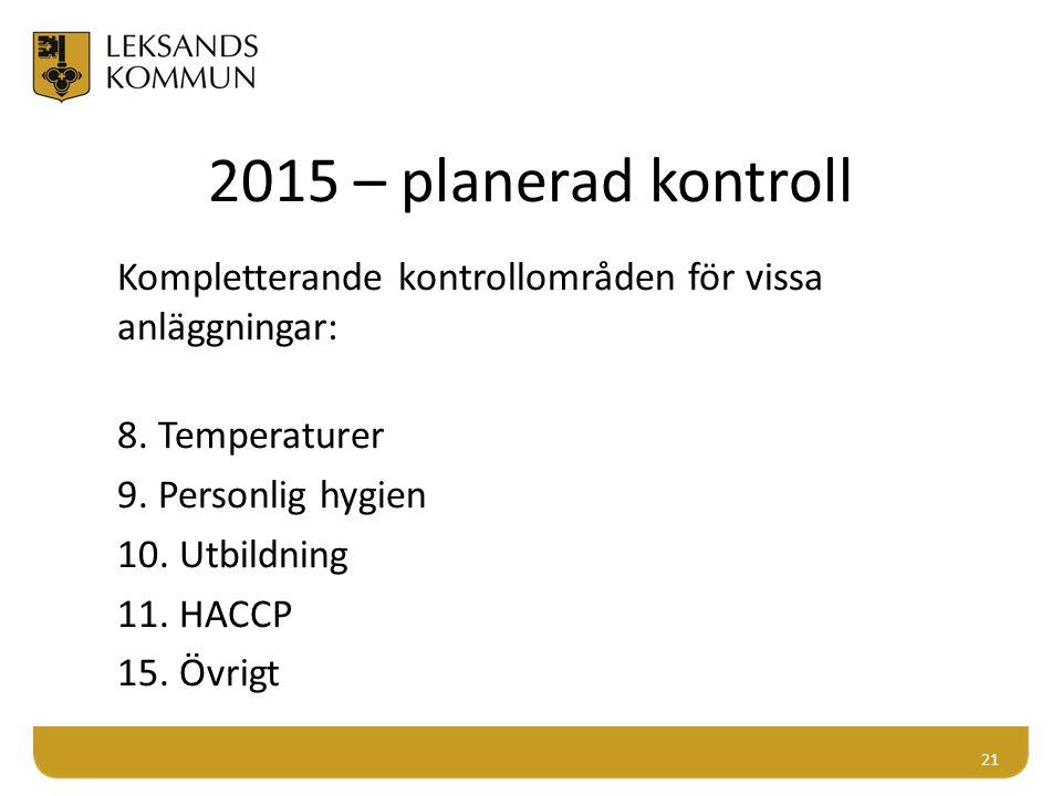 2015 – planerad kontroll Kompletterande kontrollområden för vissa anläggningar: 8. Temperaturer 9. Personlig hygien 10. Utbildning 11. HACCP 15. Övrig