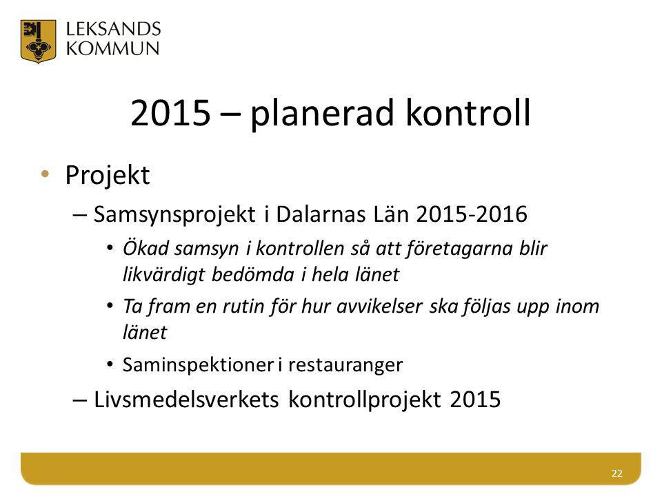2015 – planerad kontroll Projekt – Samsynsprojekt i Dalarnas Län 2015-2016 Ökad samsyn i kontrollen så att företagarna blir likvärdigt bedömda i hela