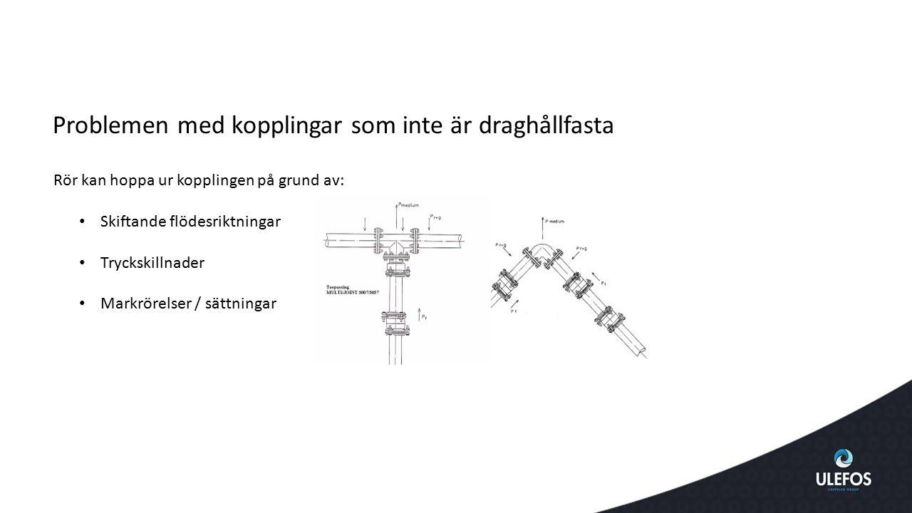 Problemen med kopplingar som inte är draghållfasta Rör kan hoppa ur kopplingen på grund av: Skiftande flödesriktningar Tryckskillnader Markrörelser /