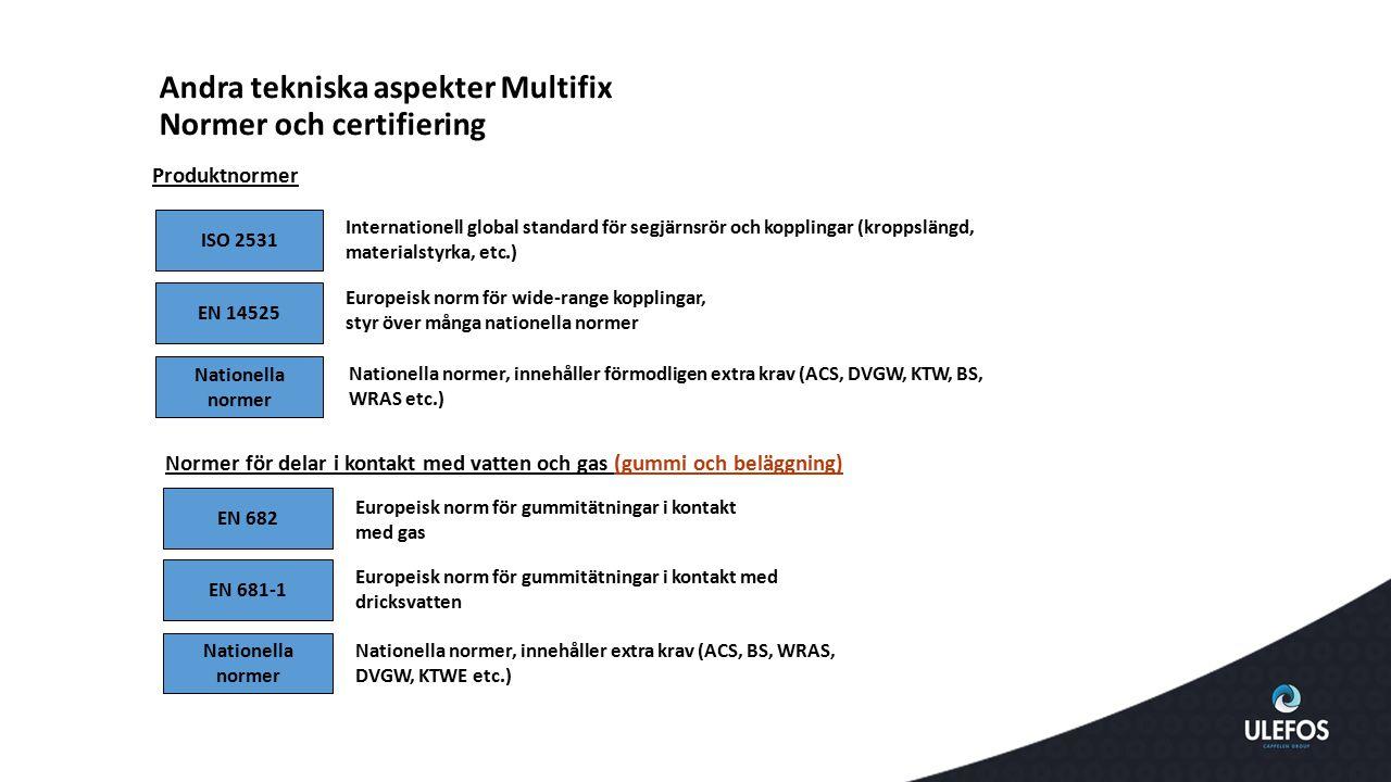 Andra tekniska aspekter Multifix Normer och certifiering ISO 2531 EN 14525 Nationella normer Internationell global standard för segjärnsrör och koppli