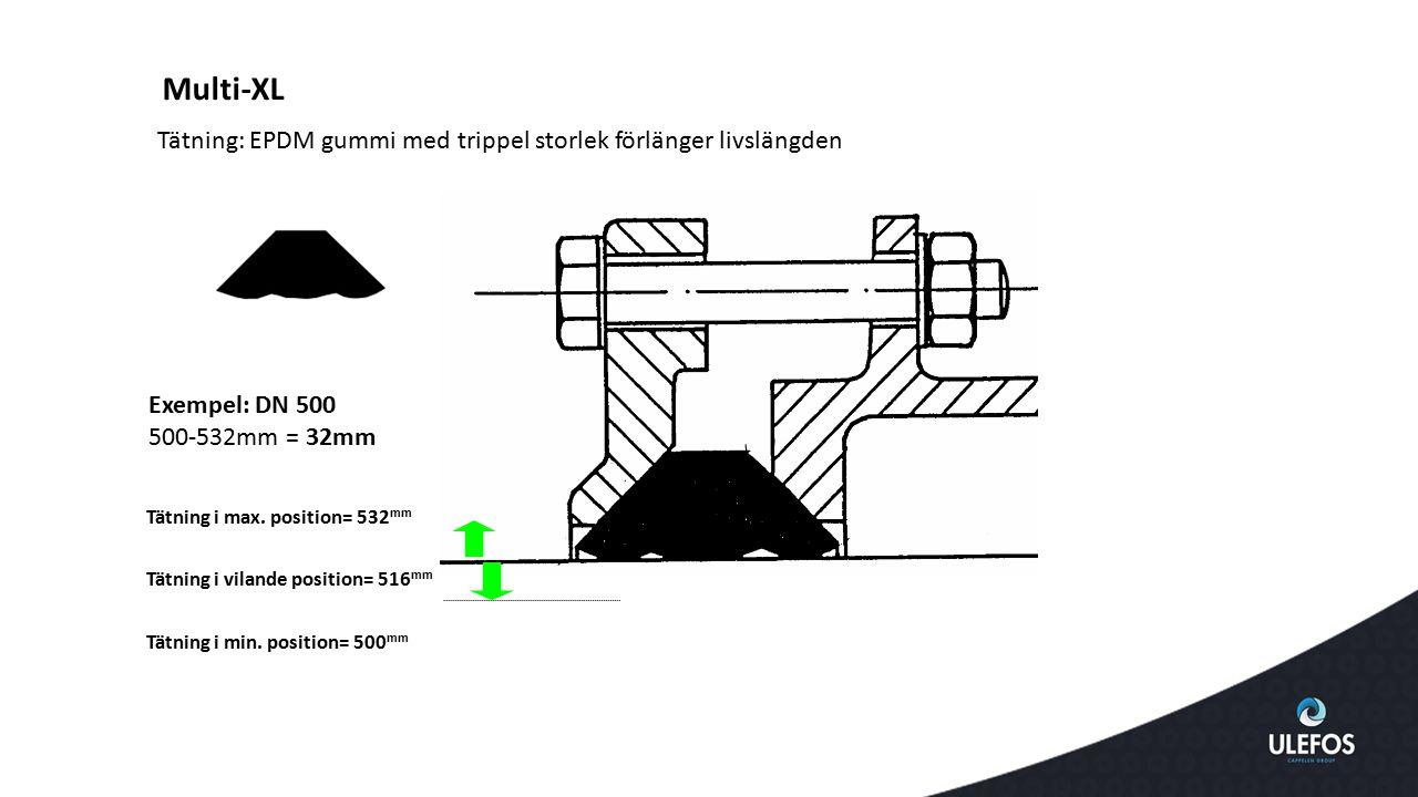 Multi-XL Tätning i vilande position= 516 mm Exempel: DN 500 500-532mm = 32mm Tätning i max. position= 532 mm Tätning i min. position= 500 mm Tätning:
