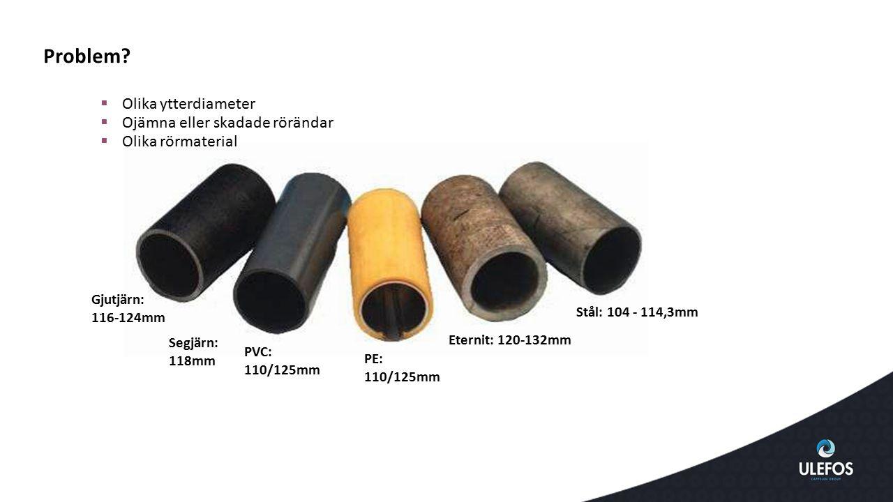  Olika ytterdiameter  Ojämna eller skadade rörändar  Olika rörmaterial Segjärn: 118mm Stål: 104 - 114,3mm PVC: 110/125mm PE: 110/125mm Eternit: 120