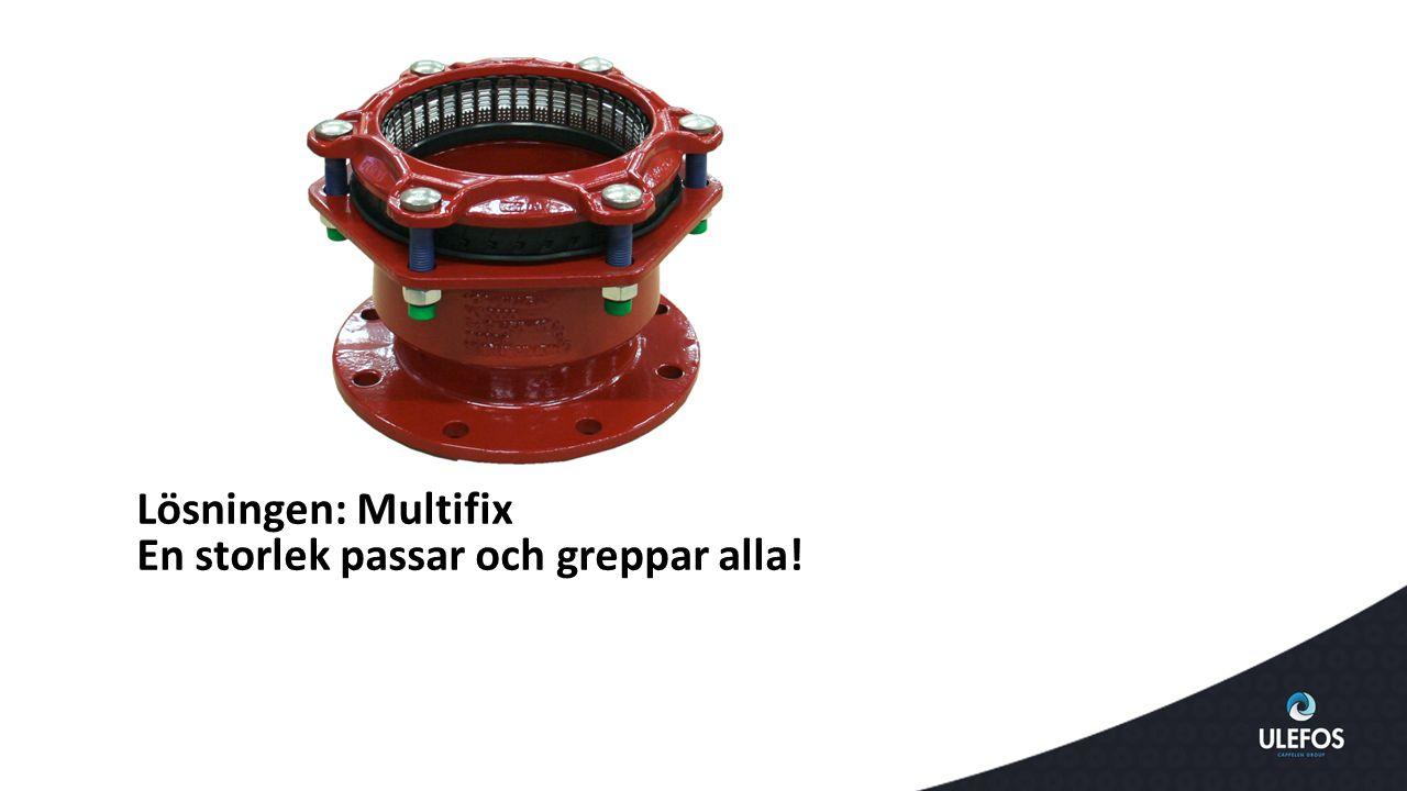  Huskropp & glander: Segjärn EN-GJS-450 (GGG45)  Bultar: SS AISI 304, teflonbelagt rostfritt stål  Mutter & bricka: SS AISI 304, passiverad yta Tryckklass: Vatten: 25 bar Gas: 8 bar Vakuum: -0,9 bar