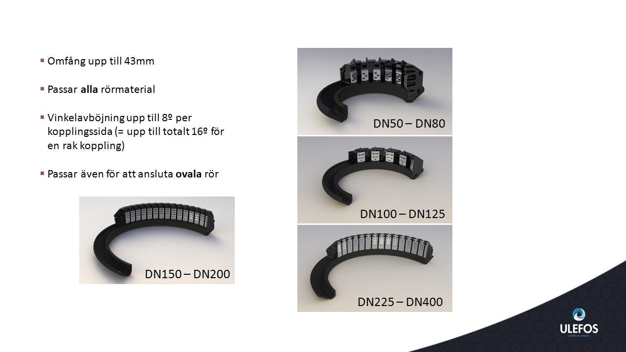  Omfång upp till 43mm  Passar alla rörmaterial  Vinkelavböjning upp till 8º per kopplingssida (= upp till totalt 16º för en rak koppling)  Passar