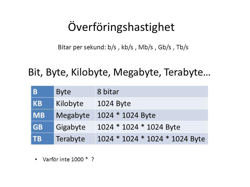 Överföringshastighet Bitar per sekund: b/s, kb/s, Mb/s, Gb/s, Tb/s BByte8 bitar KBKilobyte1024 Byte MBMegabyte1024 * 1024 Byte GBGigabyte1024 * 1024 * 1024 Byte TBTerabyte1024 * 1024 * 1024 * 1024 Byte Bit, Byte, Kilobyte, Megabyte, Terabyte… Varför inte 1000 * ?