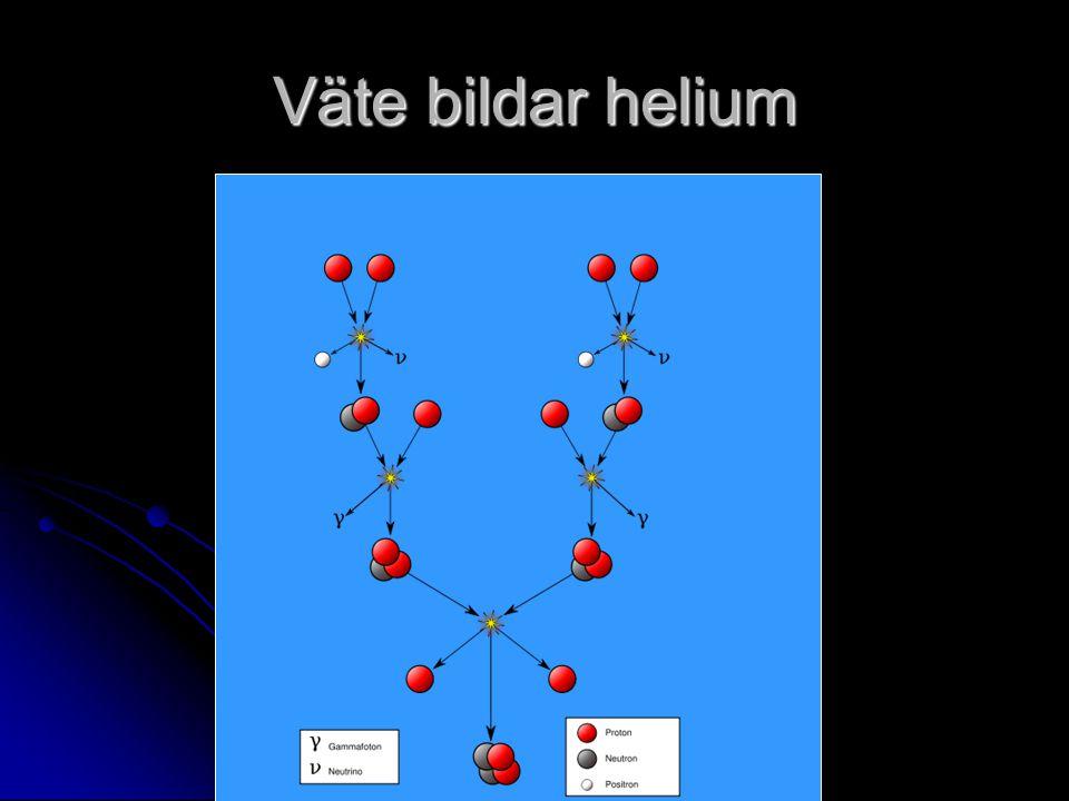 Väte bildar helium
