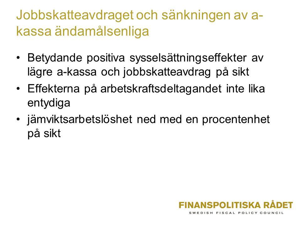 Jobbskatteavdraget och sänkningen av a- kassa ändamålsenliga Betydande positiva sysselsättningseffekter av lägre a-kassa och jobbskatteavdrag på sikt Effekterna på arbetskraftsdeltagandet inte lika entydiga jämviktsarbetslöshet ned med en procentenhet på sikt
