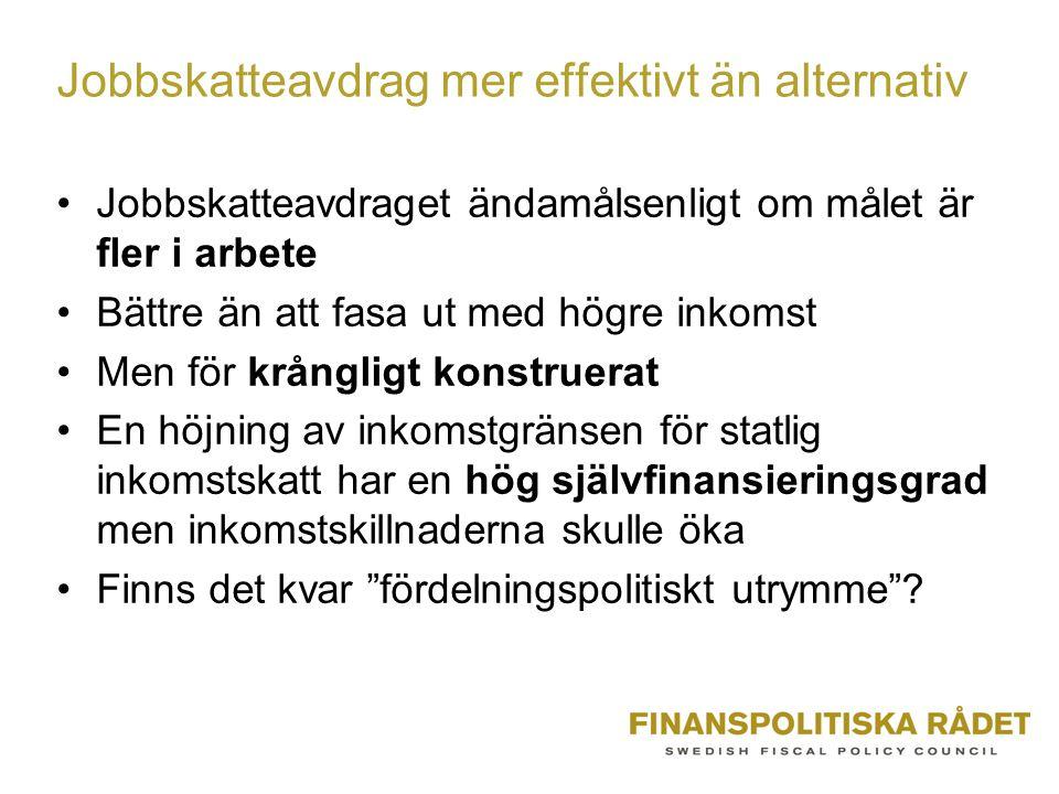 Jobbskatteavdrag mer effektivt än alternativ Jobbskatteavdraget ändamålsenligt om målet är fler i arbete Bättre än att fasa ut med högre inkomst Men för krångligt konstruerat En höjning av inkomstgränsen för statlig inkomstskatt har en hög självfinansieringsgrad men inkomstskillnaderna skulle öka Finns det kvar fördelningspolitiskt utrymme