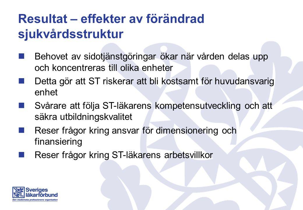 Resultat – effekter av vårdval, separation och koncentration Effekterna av vårdval finns framförallt i Stockholm och Skåne.