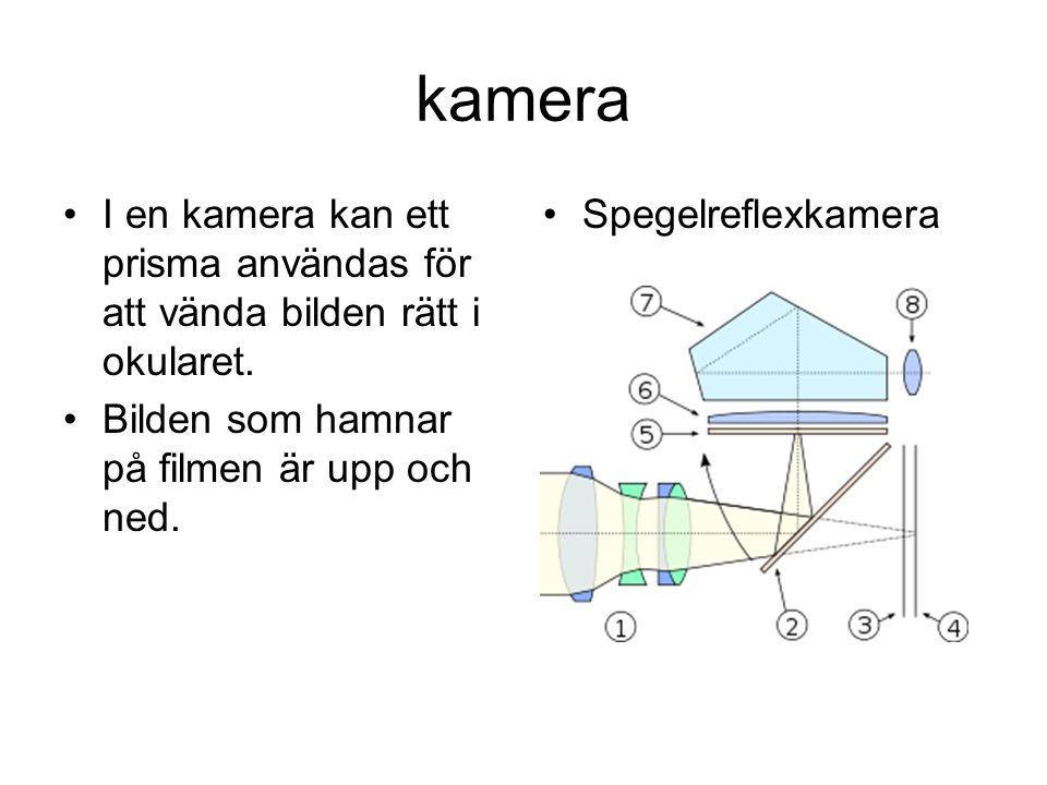 kamera I en kamera kan ett prisma användas för att vända bilden rätt i okularet. Bilden som hamnar på filmen är upp och ned. Spegelreflexkamera