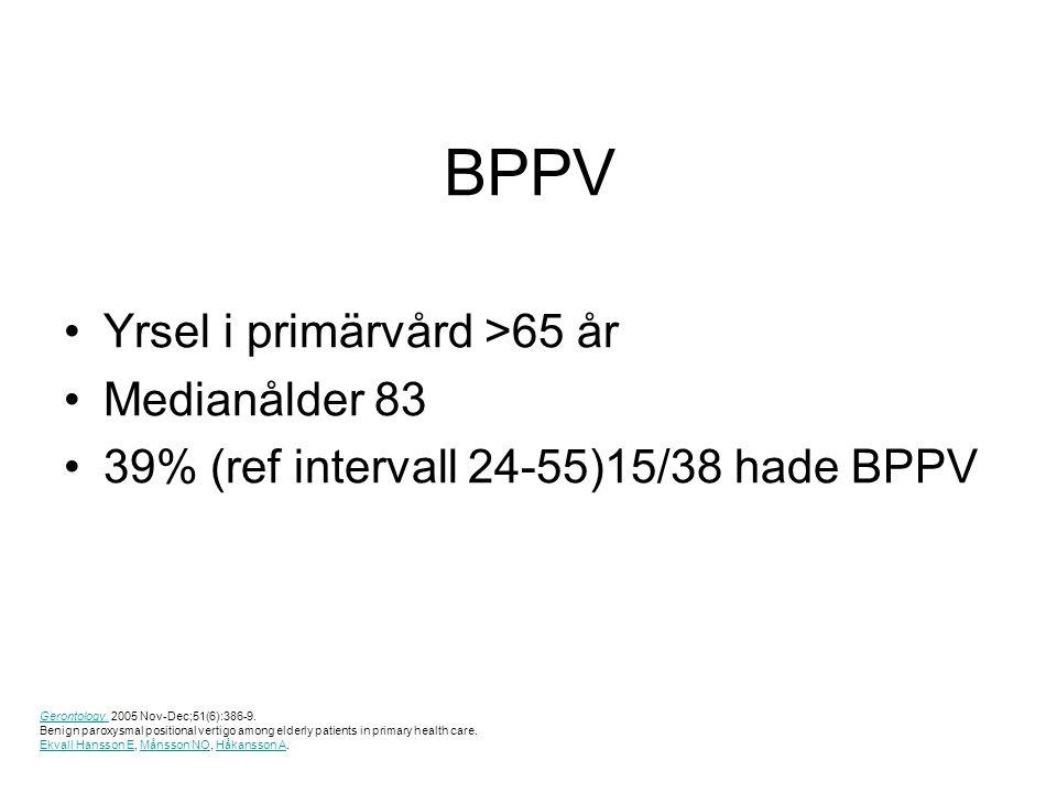 Yrsel i primärvård >65 år Medianålder 83 39% (ref intervall 24-55)15/38 hade BPPV Gerontology.Gerontology. 2005 Nov-Dec;51(6):386-9. Benign paroxysmal