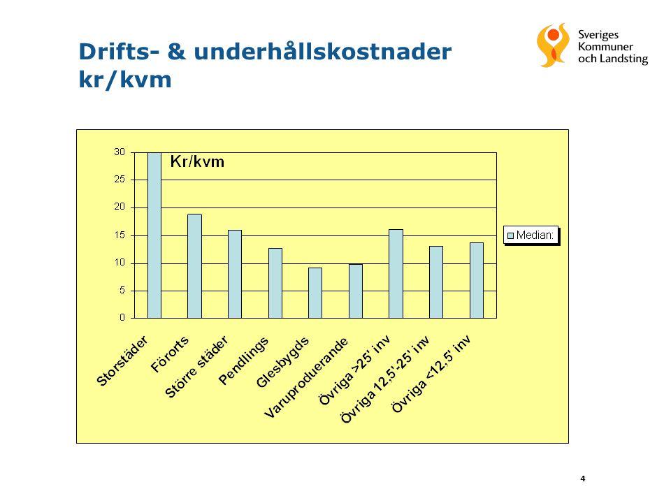 4 Drifts- & underhållskostnader kr/kvm
