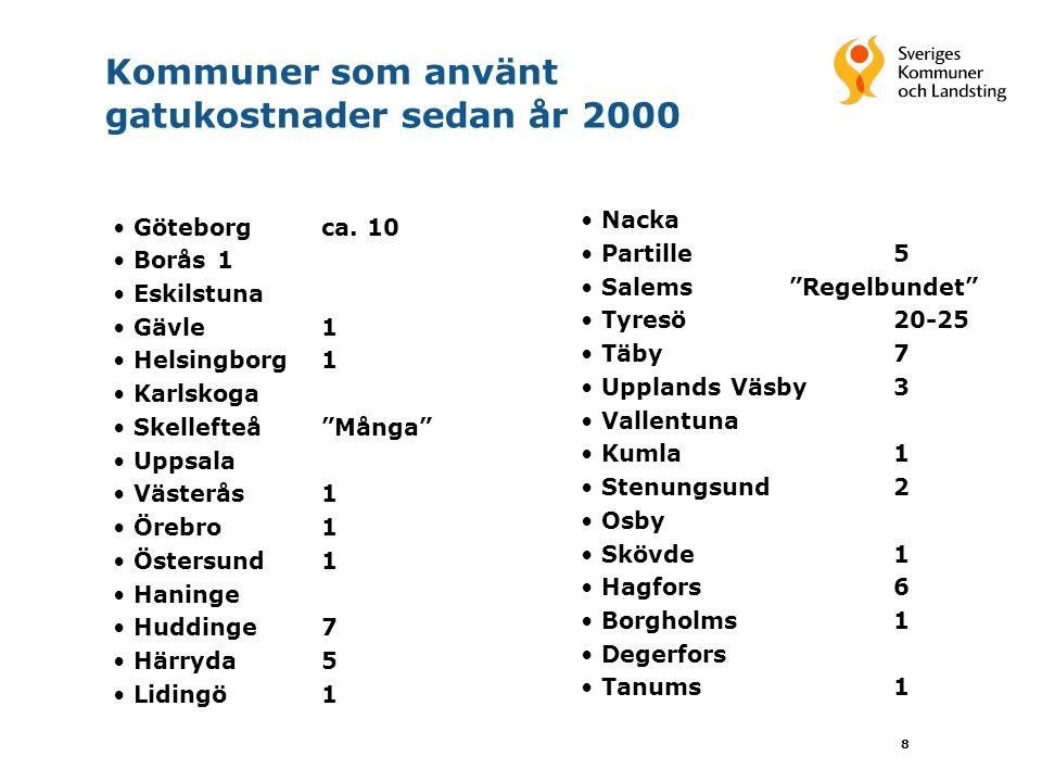 """8 Kommuner som använt gatukostnader sedan år 2000 Göteborgca. 10 Borås 1 Eskilstuna Gävle 1 Helsingborg 1 Karlskoga Skellefteå """"Många"""" Uppsala Västerå"""