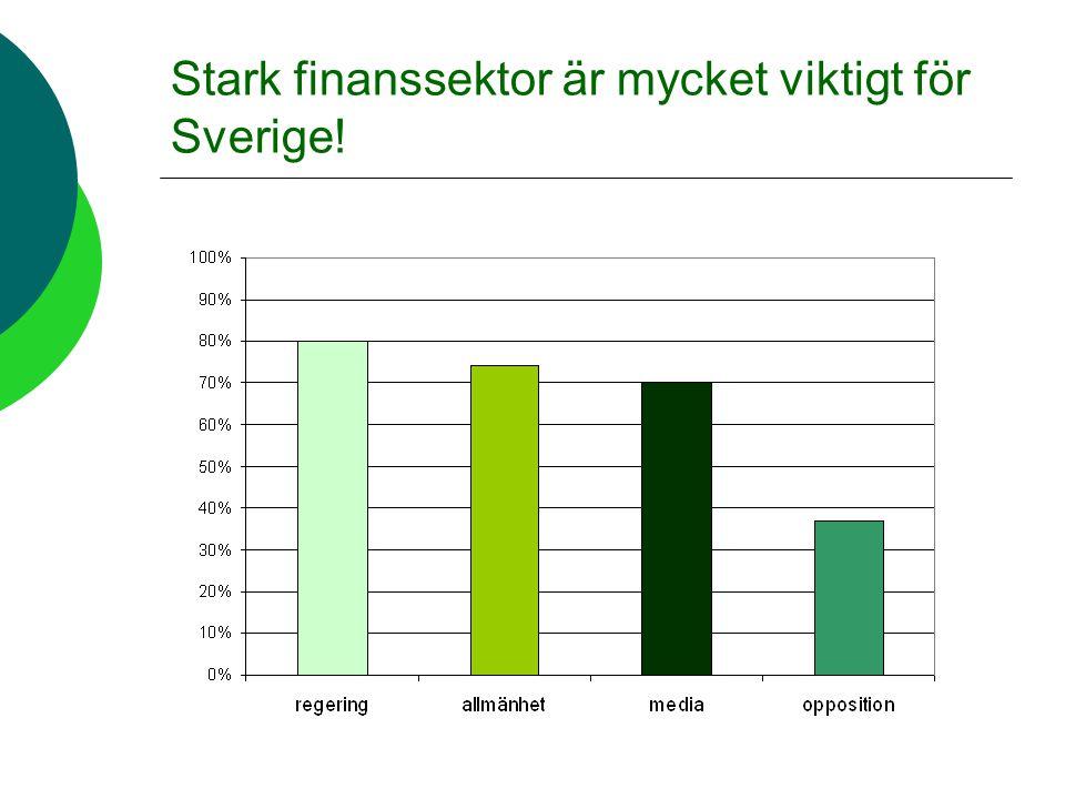Stark finanssektor är mycket viktigt för Sverige!