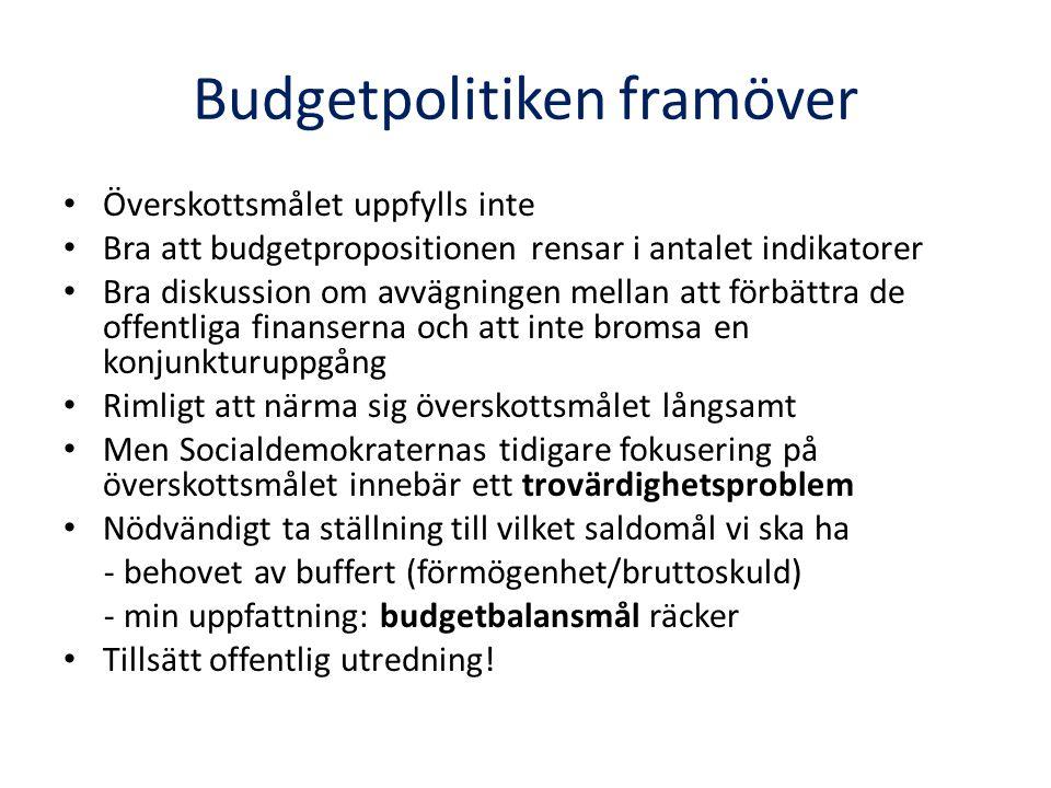Budgetpolitiken framöver Överskottsmålet uppfylls inte Bra att budgetpropositionen rensar i antalet indikatorer Bra diskussion om avvägningen mellan att förbättra de offentliga finanserna och att inte bromsa en konjunkturuppgång Rimligt att närma sig överskottsmålet långsamt Men Socialdemokraternas tidigare fokusering på överskottsmålet innebär ett trovärdighetsproblem Nödvändigt ta ställning till vilket saldomål vi ska ha - behovet av buffert (förmögenhet/bruttoskuld) - min uppfattning: budgetbalansmål räcker Tillsätt offentlig utredning!