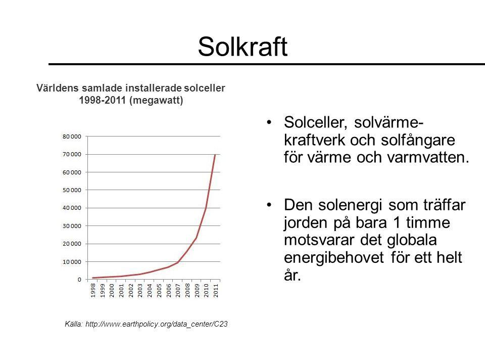 Solkraft Solceller, solvärme- kraftverk och solfångare för värme och varmvatten. Världens samlade installerade solceller 1998-2011 (megawatt) Den sole