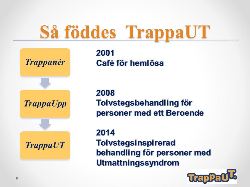 Så föddes TrappaUT 2001 Café för hemlösaCafé för hemlösa2008 Tolvstegsbehandling för personer med ett Beroende 2014 Tolvstegsinspirerad behandling för personer med Utmattningssyndrom TrappanérTrappaUppTrappaUT