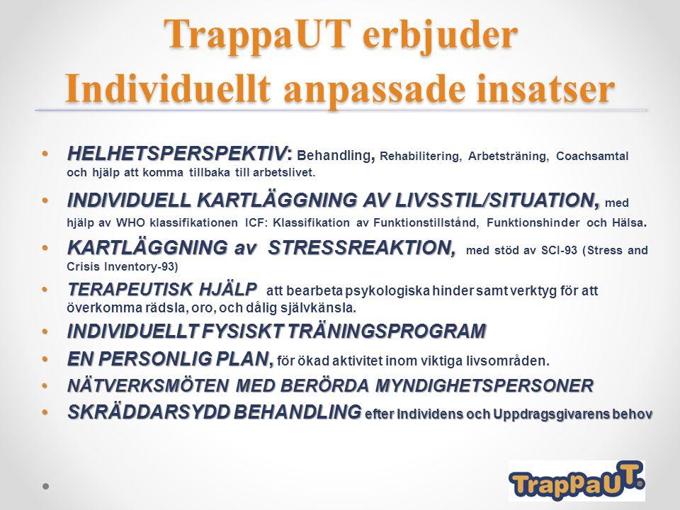TrappaUT erbjuder Individuellt anpassade insatser HELHETSPERSPEKTIV : HELHETSPERSPEKTIV: Behandling, Rehabilitering, Arbetsträning, Coachsamtal och hj