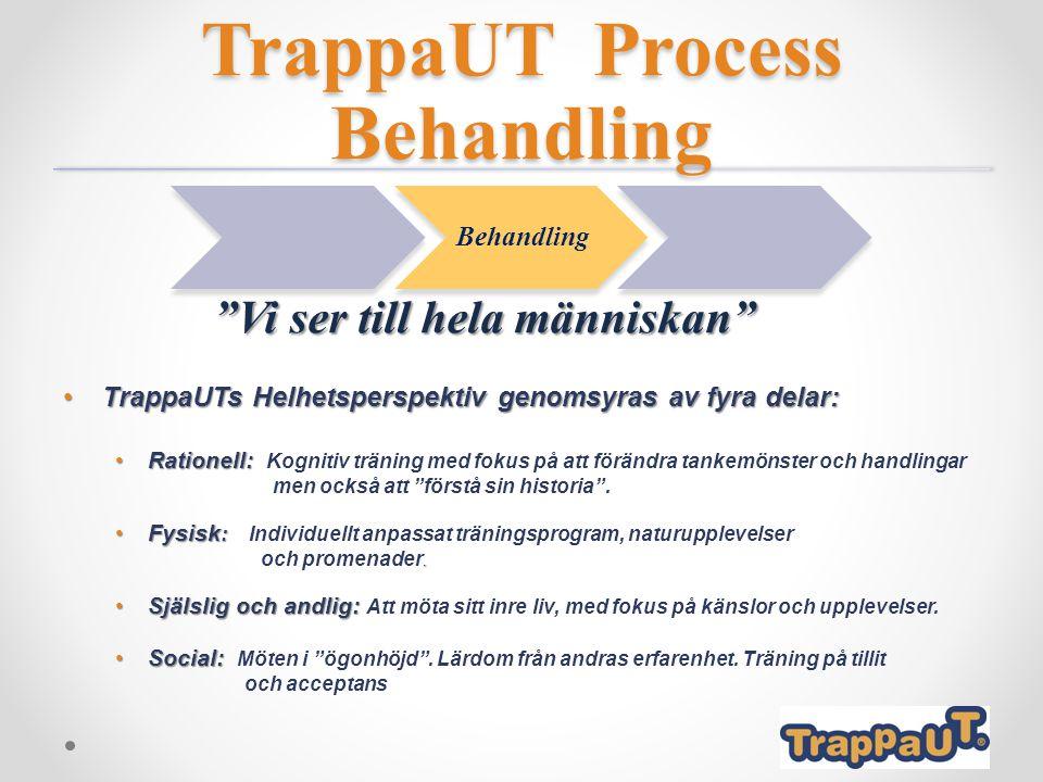 TrappaUT Process Behandling TrappaUTs Helhetsperspektiv genomsyras av fyra delar:TrappaUTs Helhetsperspektiv genomsyras av fyra delar: Rationell:Rationell: Kognitiv träning med fokus på att förändra tankemönster och handlingar men också att förstå sin historia .