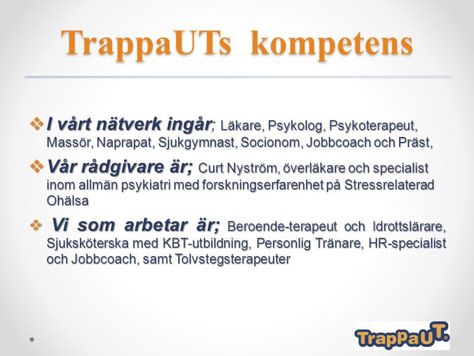 TrappaUTs kompetens  I vårt nätverk ingår Läkare, Psykolog, Psykoterapeut, Massör, Naprapat, Sjukgymnast, Socionom, Jobbcoach och Präst,  I vårt nätverk ingår ; Läkare, Psykolog, Psykoterapeut, Massör, Naprapat, Sjukgymnast, Socionom, Jobbcoach och Präst,  Vår rådgivare är; Curt Nyström, överläkare och specialist inom allmän psykiatri med forskningserfarenhet på Stressrelaterad Ohälsa  Vi som arbetar är; Beroende-terapeut och Idrottslärare, Sjuksköterska med KBT-utbildning, Personlig Tränare, HR-specialist och Jobbcoach, samt Tolvstegsterapeuter