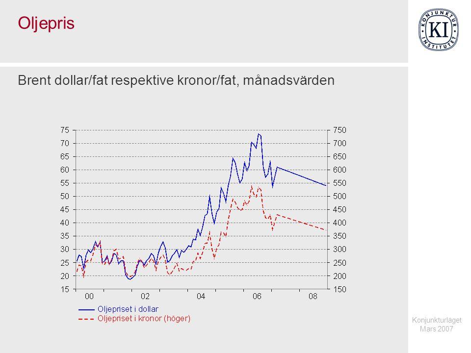 Konjunkturläget Mars 2007 Timlön i näringslivet Årlig procentuell förändring