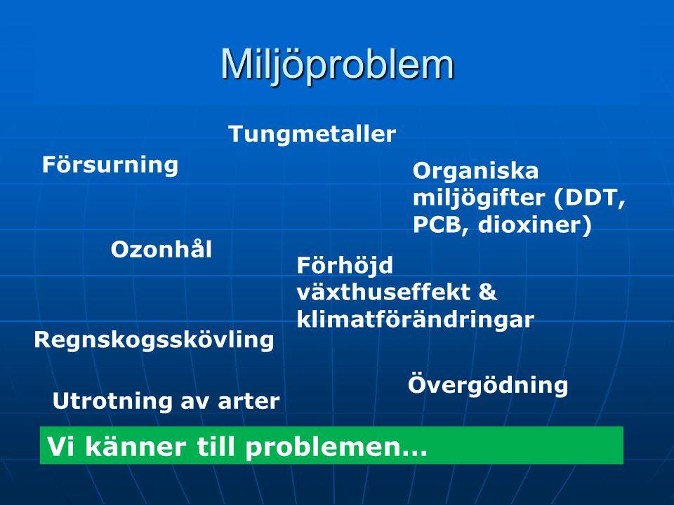Miljöproblem Försurning Ozonhål Förhöjd växthuseffekt & klimatförändringar Tungmetaller Organiska miljögifter (DDT, PCB, dioxiner) Övergödning Utrotni