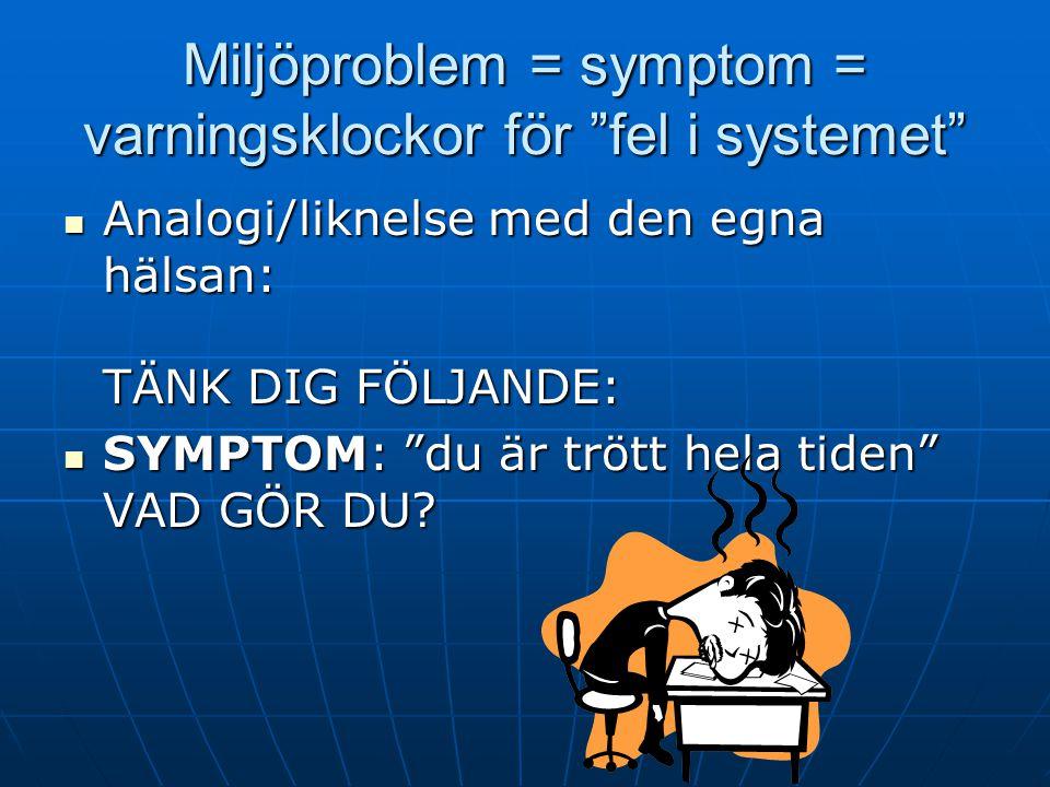 """Miljöproblem = symptom = varningsklockor för """"fel i systemet"""" Analogi/liknelse med den egna hälsan: TÄNK DIG FÖLJANDE: Analogi/liknelse med den egna h"""