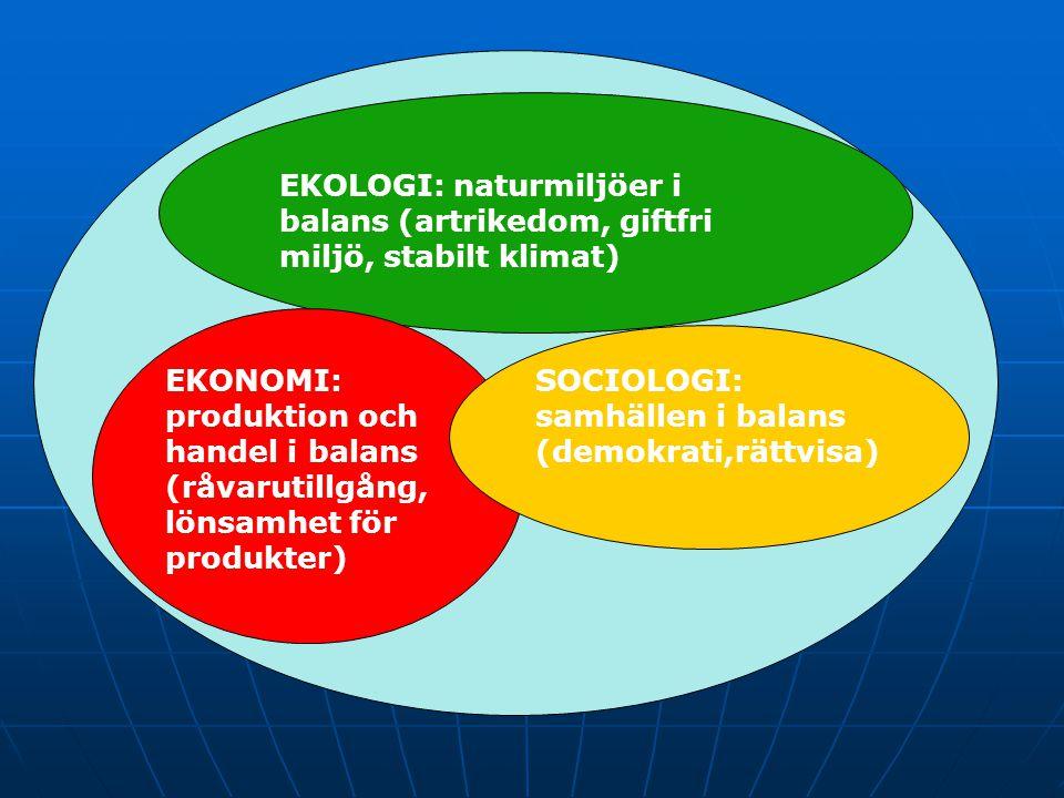 HÅLLBAR UTVECKLING EKOLOGI: naturmiljöer i balans (artrikedom, giftfri miljö, stabilt klimat) EKONOMI: produktion och handel i balans (råvarutillgång,