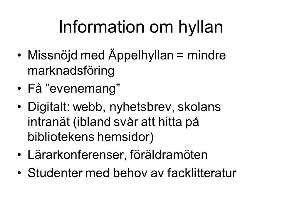 Information om hyllan Missnöjd med Äppelhyllan = mindre marknadsföring Få evenemang Digitalt: webb, nyhetsbrev, skolans intranät (ibland svår att hitta på bibliotekens hemsidor) Lärarkonferenser, föräldramöten Studenter med behov av facklitteratur