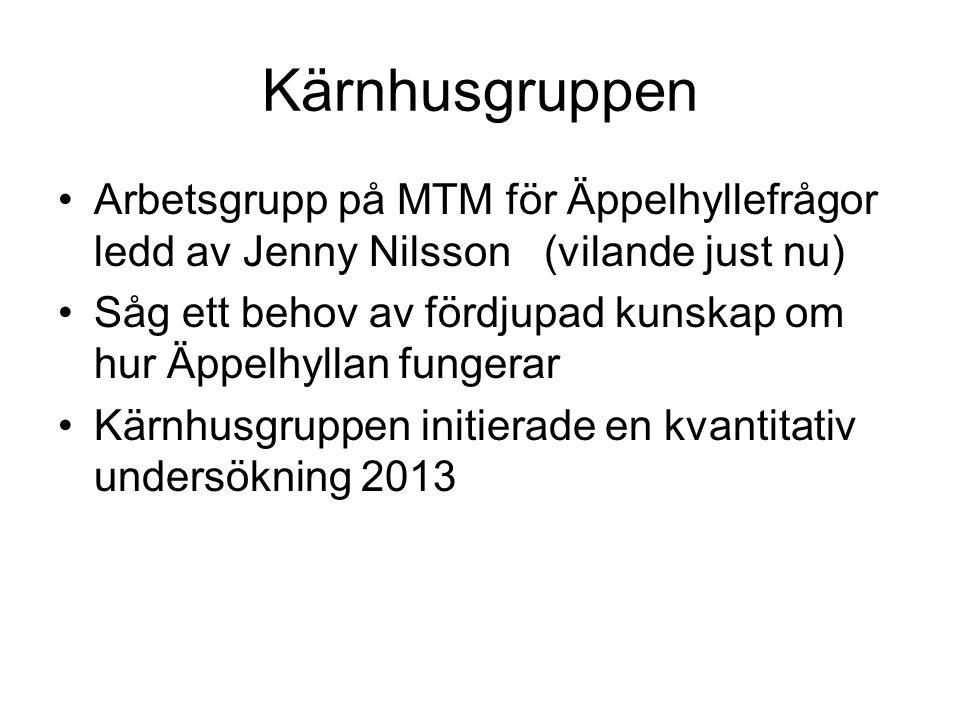 Kärnhusgruppen Arbetsgrupp på MTM för Äppelhyllefrågor ledd av Jenny Nilsson (vilande just nu) Såg ett behov av fördjupad kunskap om hur Äppelhyllan fungerar Kärnhusgruppen initierade en kvantitativ undersökning 2013