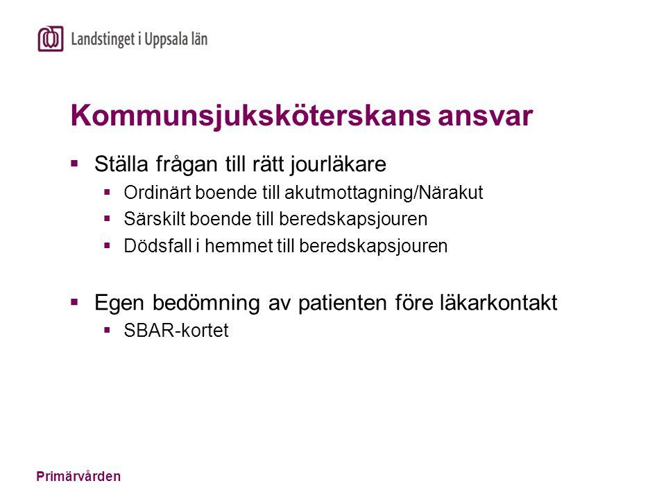 Primärvården Kommunsjuksköterskans ansvar  Ställa frågan till rätt jourläkare  Ordinärt boende till akutmottagning/Närakut  Särskilt boende till be