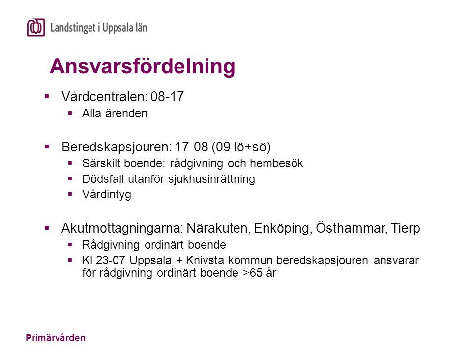 Primärvården Ansvarsfördelning  Vårdcentralen: 08-17  Alla ärenden  Beredskapsjouren: 17-08 (09 lö+sö)  Särskilt boende: rådgivning och hembesök 