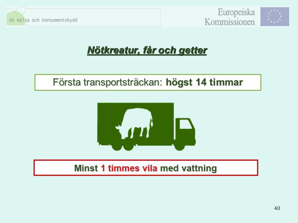 40 Nötkreatur, får och getter Första transportsträckan: högst 14 timmar Minst 1 timmes vila med vattning