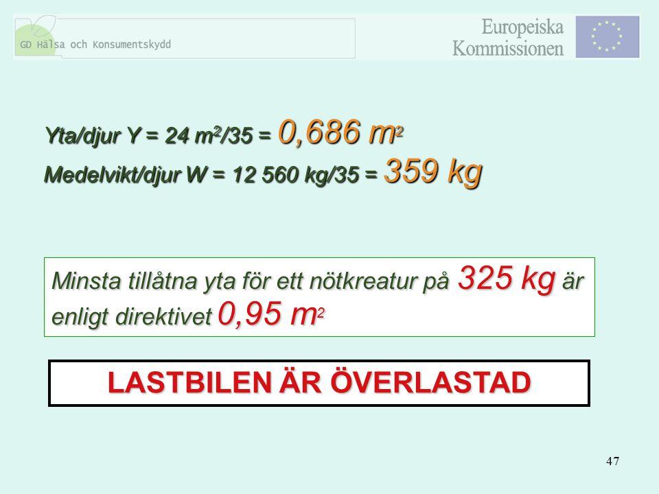 47 LASTBILEN ÄR ÖVERLASTAD Minsta tillåtna yta för ett nötkreatur på 325 kg är enligt direktivet 0,95 m 2 Yta/djur Y = 24 m 2 /35 = 0,686 m 2 Medelvik