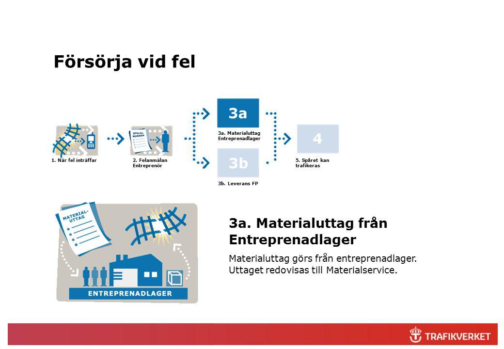 Försörja vid fel 3a. Materialuttag från Entreprenadlager Materialuttag görs från entreprenadlager.