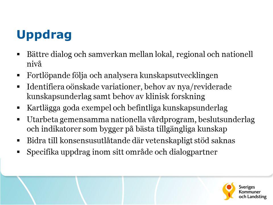 Uppdrag  Bättre dialog och samverkan mellan lokal, regional och nationell nivå  Fortlöpande följa och analysera kunskapsutvecklingen  Identifiera o