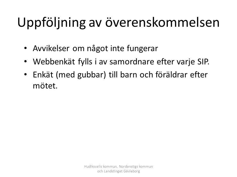 Uppföljning av överenskommelsen Avvikelser om något inte fungerar Webbenkät fylls i av samordnare efter varje SIP. Enkät (med gubbar) till barn och fö