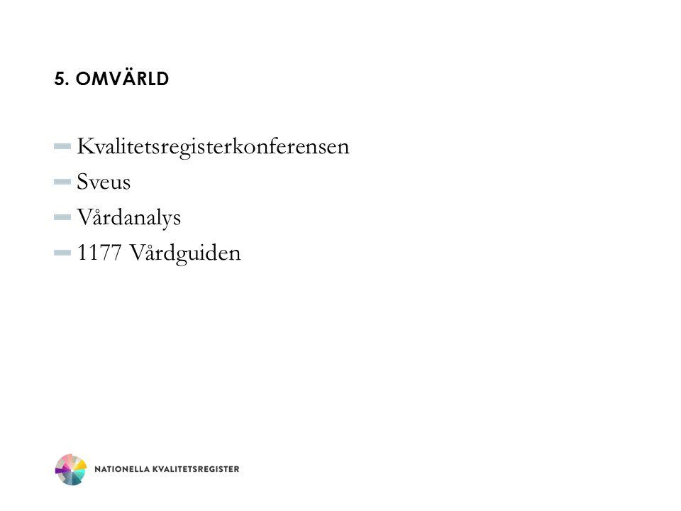 5. OMVÄRLD Kvalitetsregisterkonferensen Sveus Vårdanalys 1177 Vårdguiden