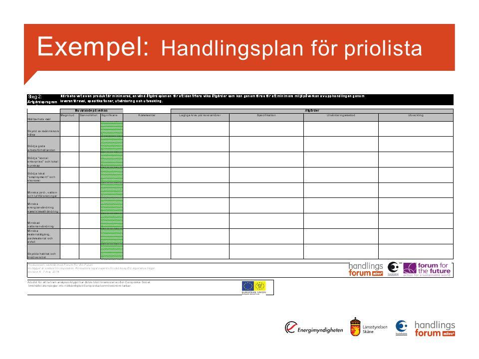 Exempel: Handlingsplan för priolista